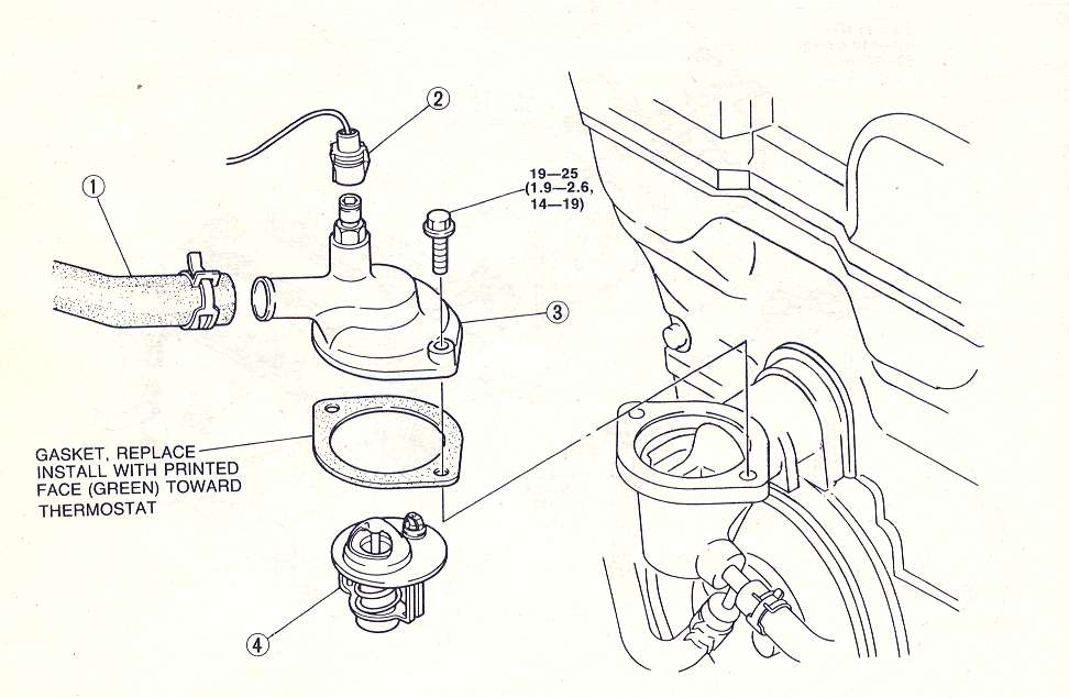 Na Miata Ignition Switch Wiring Diagram Circuit Diagram