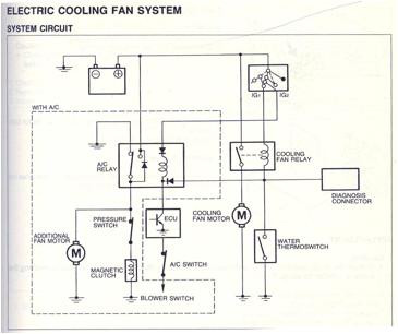 simplified block diagram – cooling fan wiring