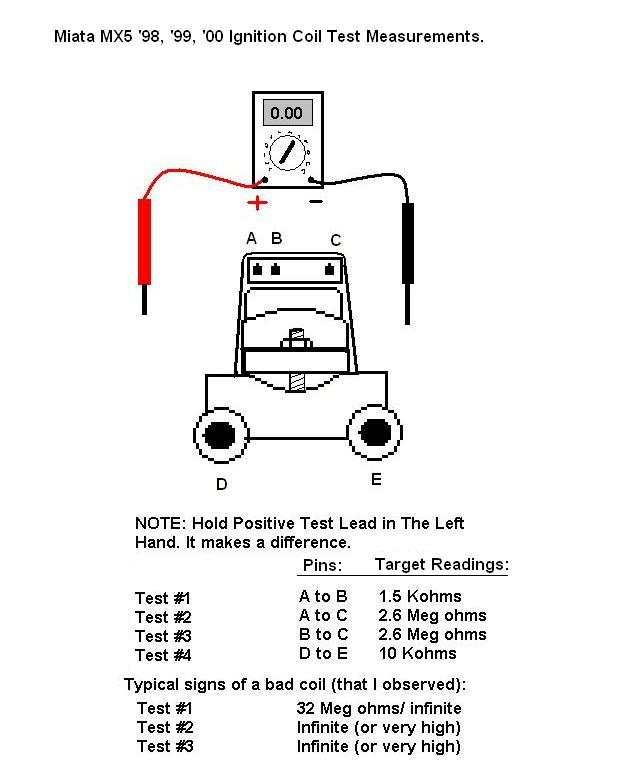 Miata Ignition Coil Wiring Diagram : Nb coil pack testing miata turbo forum boost