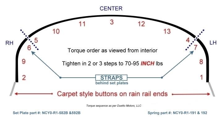 [Immagine: miata_rainrail_torque_nb_straps.jpg]