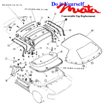 Miatatop on Jaguar Xj8 Fuse Box Diagram