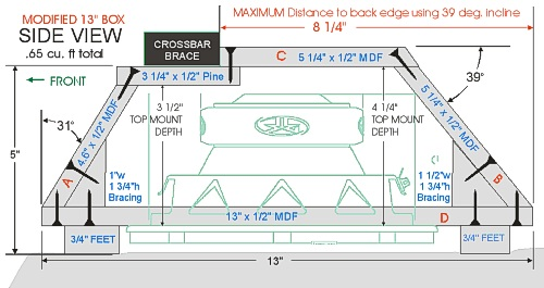 car subwoofer box plans 2