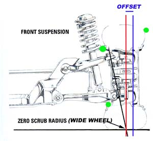 Stereo Wiring Diagram Help 69295 furthermore Ezgo Light Wiring Diagram in addition Wiring Harness For Car Trailer also Tahoe Evap Vent Solenoid Location On Vehicle also Miata Suspension Diagram. on chevrolet volt wiring diagram
