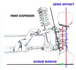 Jeep Wrangler Yj Wiring Diagram together with Wiring Diagram For Mitsubishi Montero Sport furthermore 2000 Honda Accord Headlight Wiring Diagram further 2001 Jeep Wrangler Pulley Diagram in addition 2007 Jeep Grand Cherokee Engine Parts Diagram. on jeep tj serpentine belt diagram