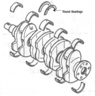 99miatathrustbearingfailure on Mazda Miata Crankshaft